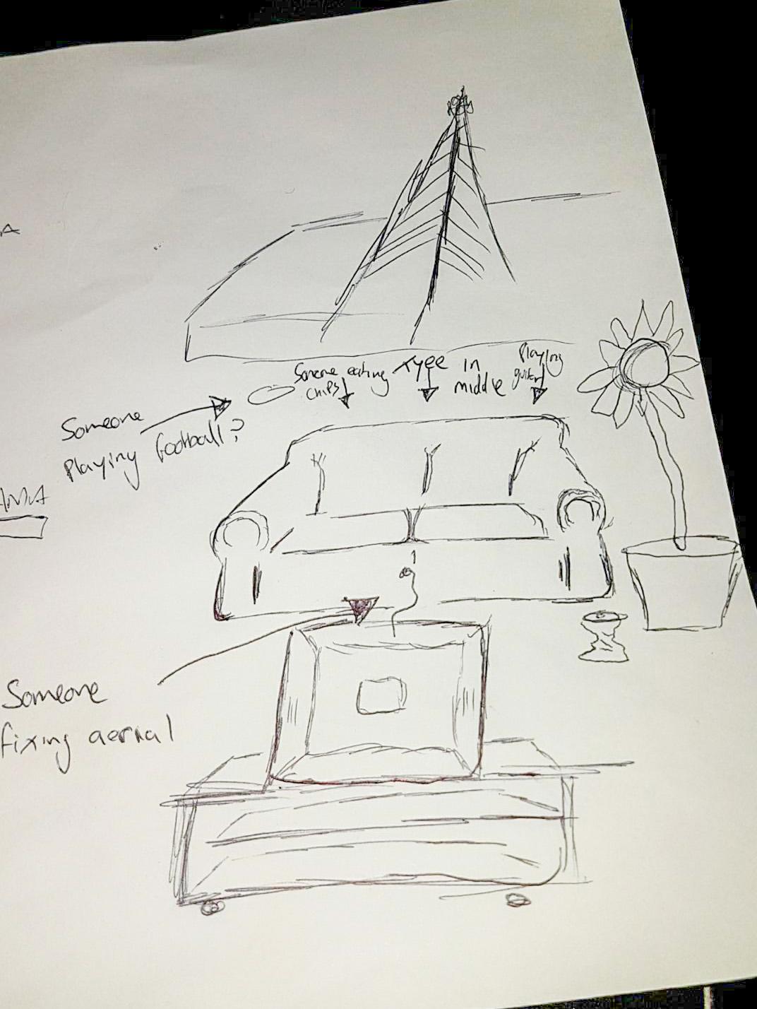 Thumbnail sketch for photo shoot